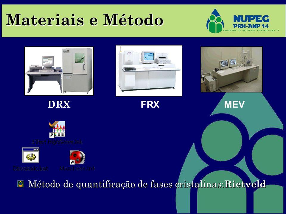 Materiais e Método DRX FRX MEV
