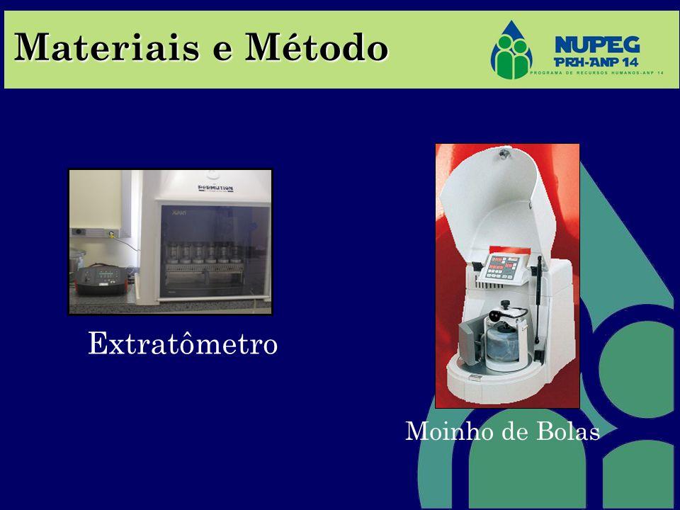 Materiais e Método Extratômetro Moinho de Bolas