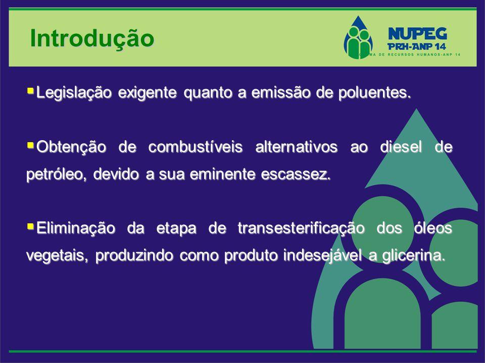 Introdução Legislação exigente quanto a emissão de poluentes.