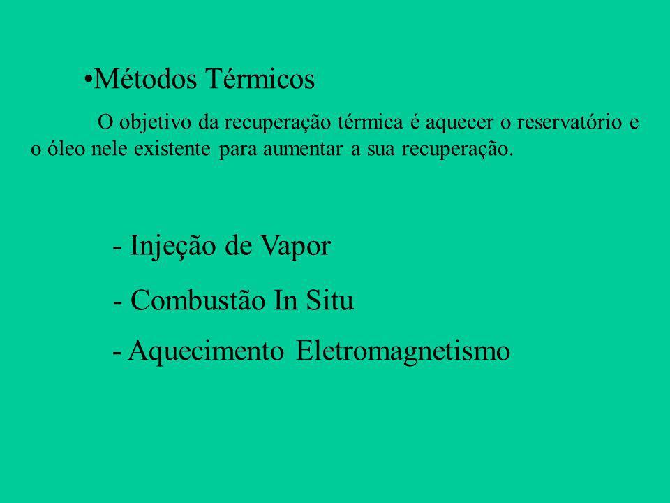 - Aquecimento Eletromagnetismo
