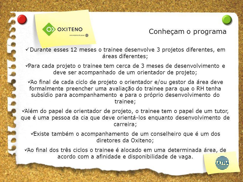 Conheçam o programa Durante esses 12 meses o trainee desenvolve 3 projetos diferentes, em áreas diferentes;