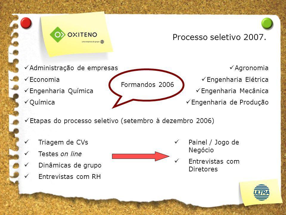 Processo seletivo 2007. Administração de empresas Economia