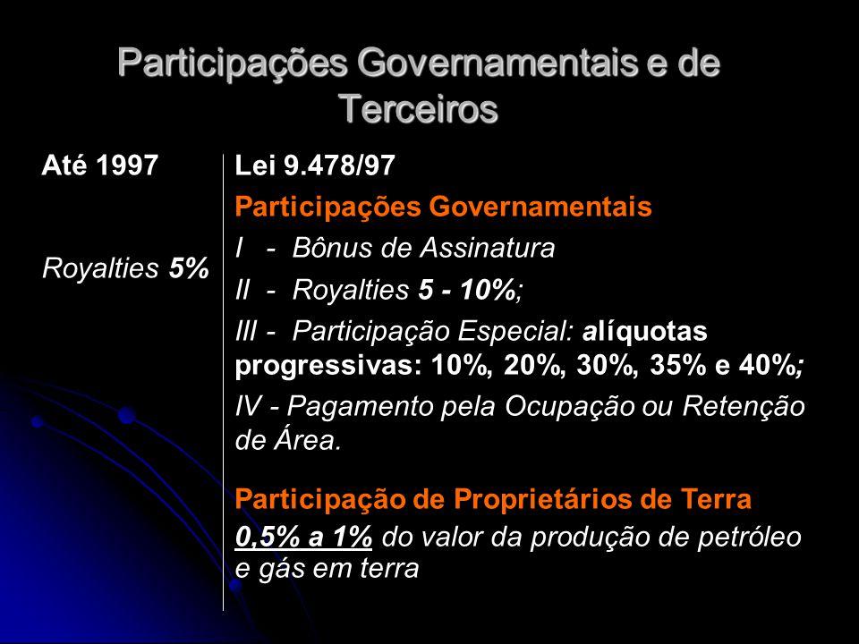 Participações Governamentais e de Terceiros