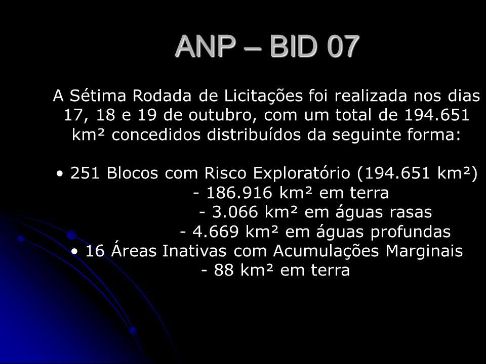 ANP – BID 07