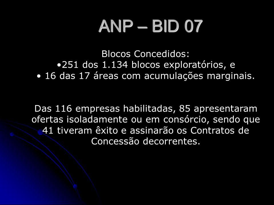 ANP – BID 07 Blocos Concedidos: 251 dos 1.134 blocos exploratórios, e