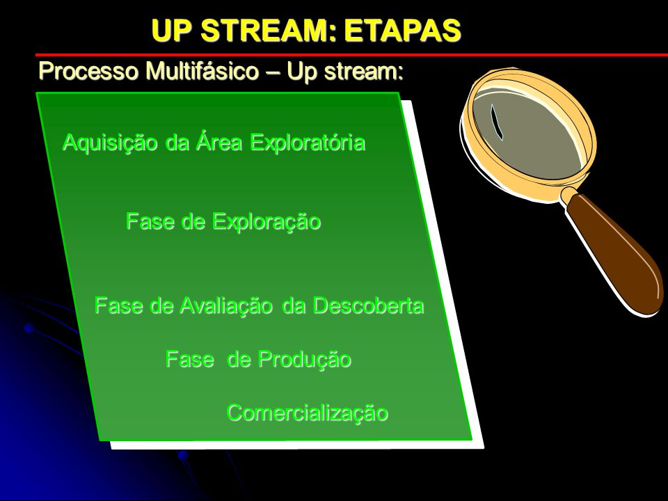 UP STREAM: ETAPAS Processo Multifásico – Up stream: