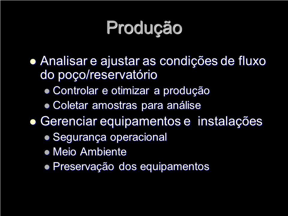 Produção Analisar e ajustar as condições de fluxo do poço/reservatório