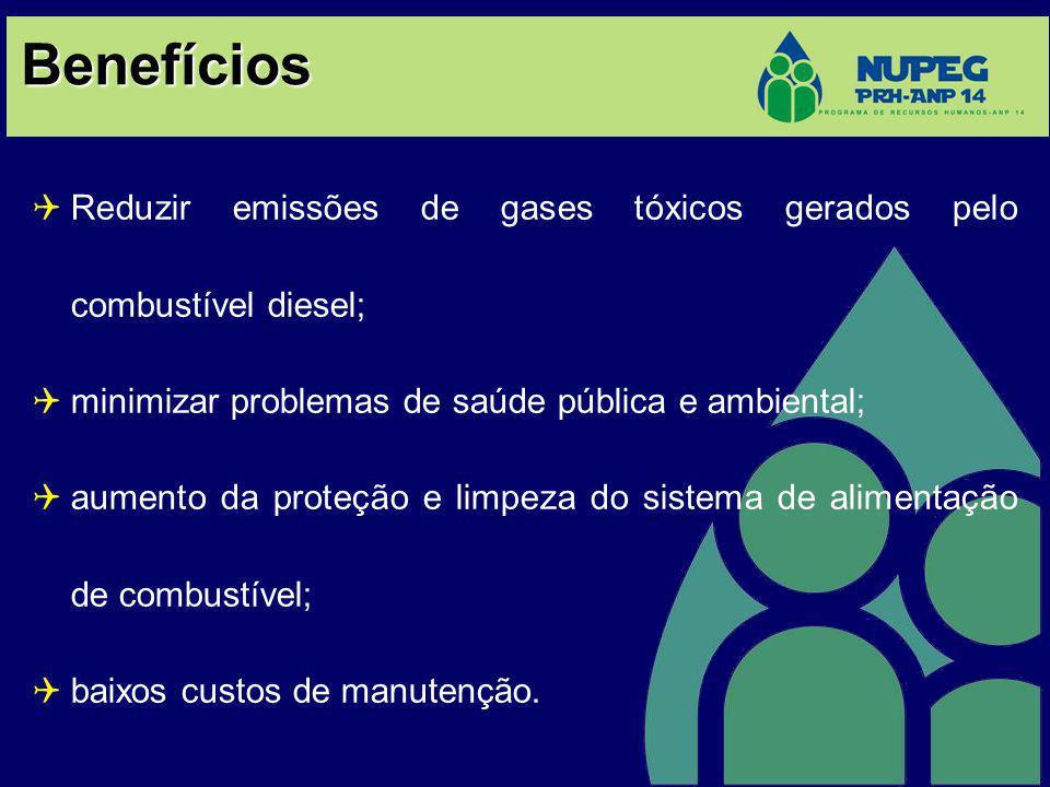 Benefícios Reduzir emissões de gases tóxicos gerados pelo combustível diesel; minimizar problemas de saúde pública e ambiental;