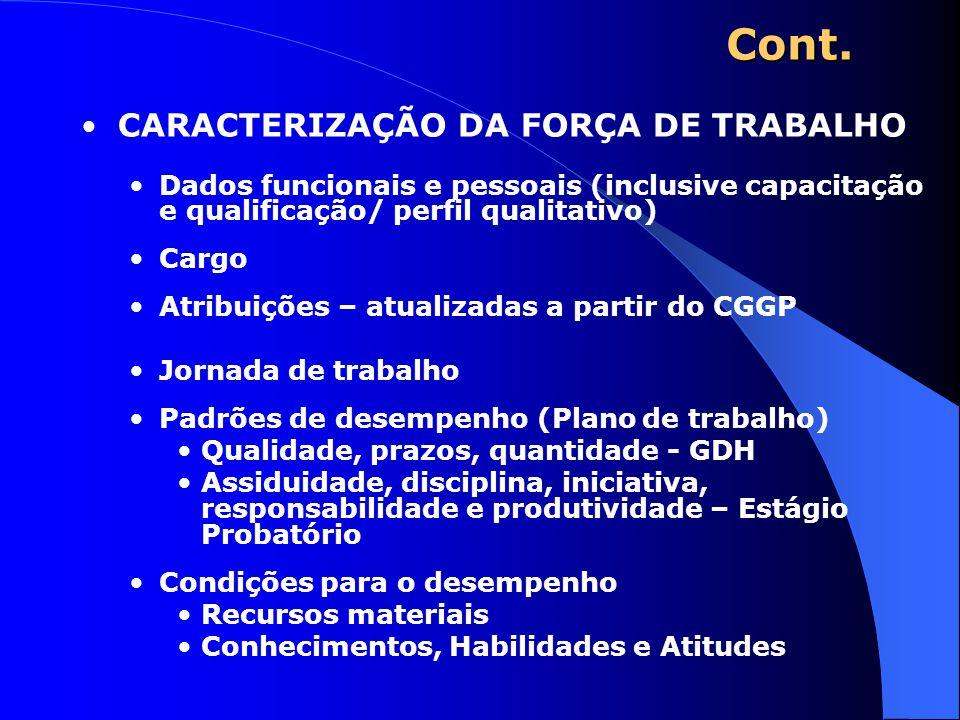Cont. CARACTERIZAÇÃO DA FORÇA DE TRABALHO