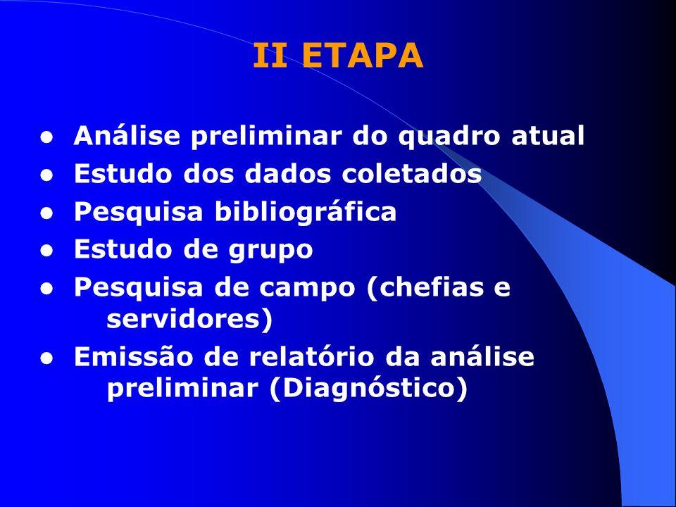 II ETAPA Análise preliminar do quadro atual Estudo dos dados coletados