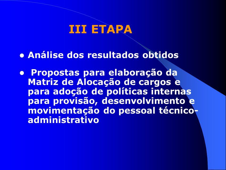 III ETAPA Análise dos resultados obtidos