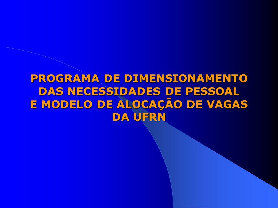 PROGRAMA DE DIMENSIONAMENTO DAS NECESSIDADES DE PESSOAL E MODELO DE ALOCAÇÃO DE VAGAS DA UFRN