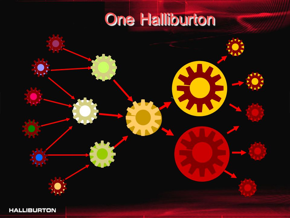One Halliburton