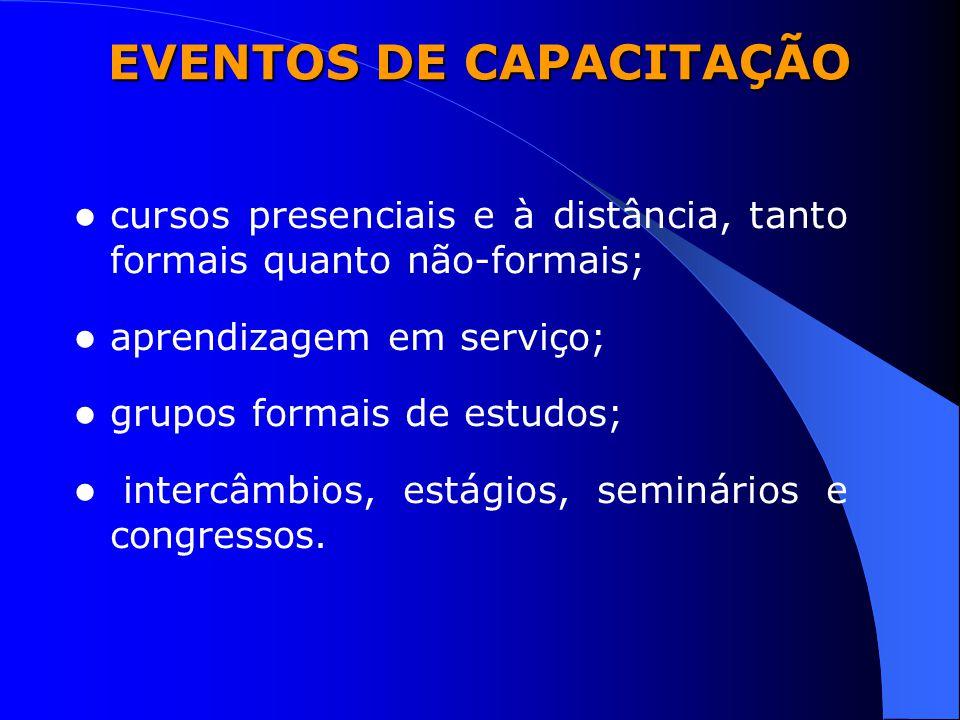 EVENTOS DE CAPACITAÇÃO