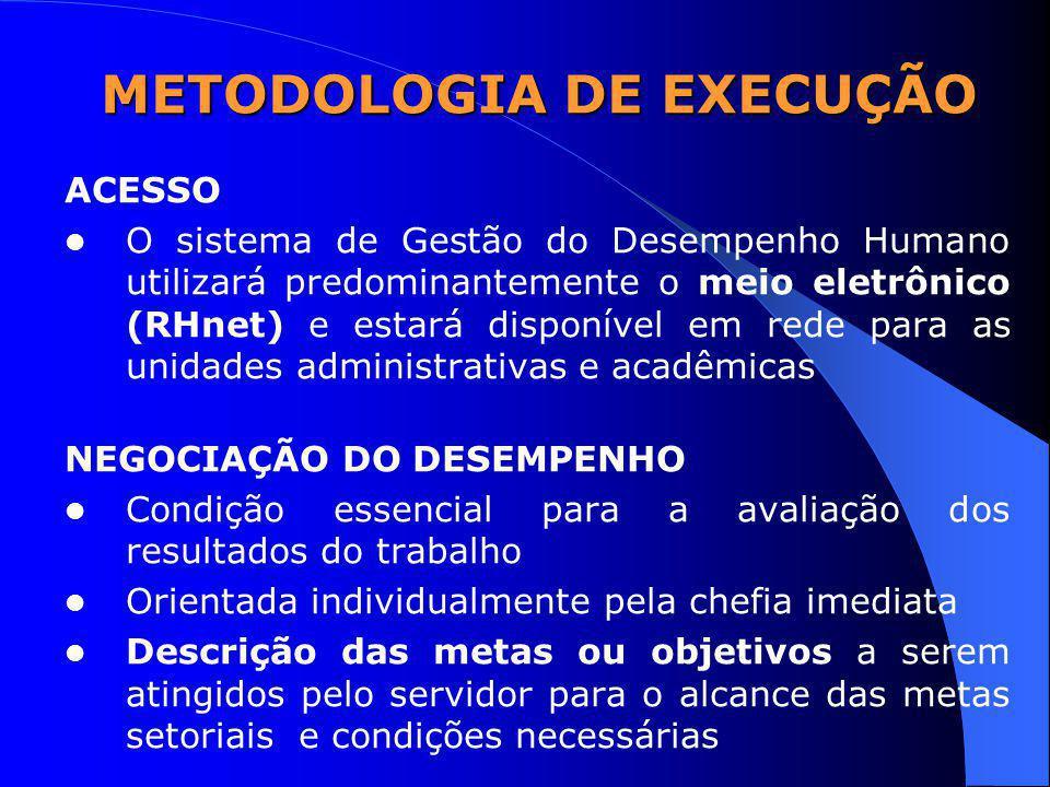 METODOLOGIA DE EXECUÇÃO