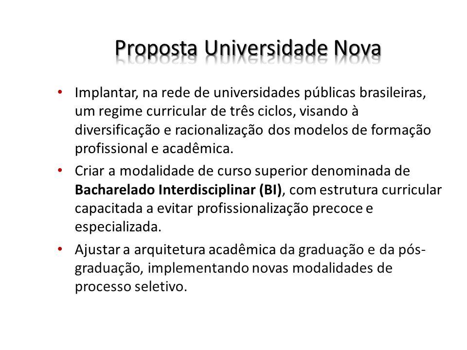 Proposta Universidade Nova