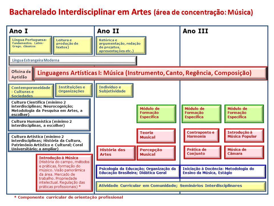 Bacharelado Interdisciplinar em Artes (área de concentração: Música)