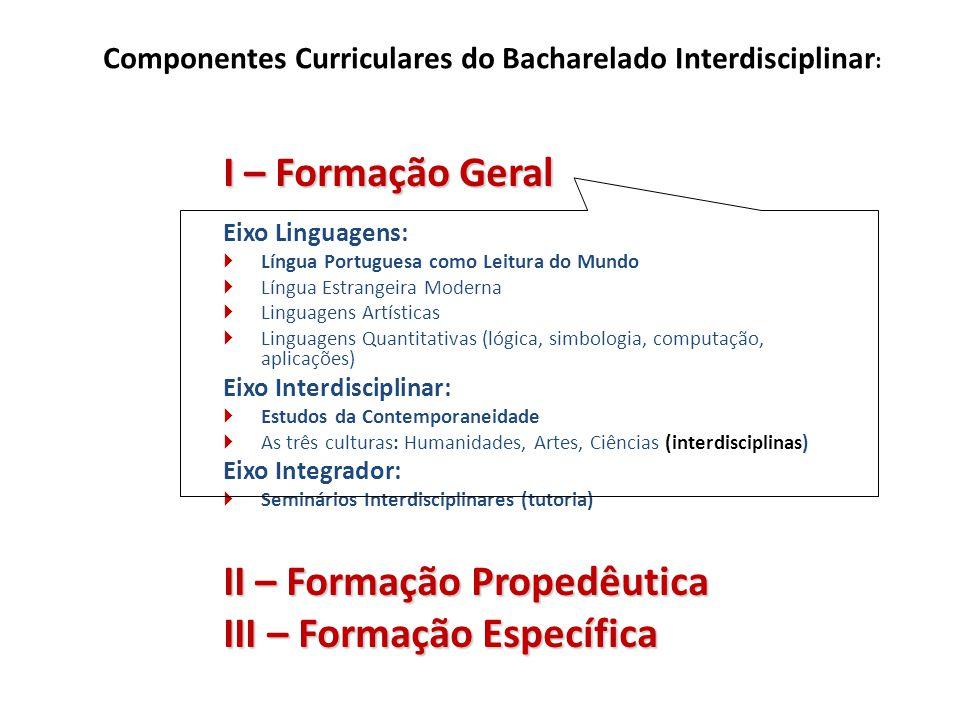 Componentes Curriculares do Bacharelado Interdisciplinar: