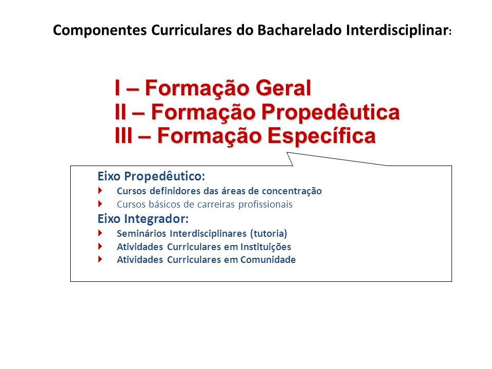 II – Formação Propedêutica III – Formação Específica