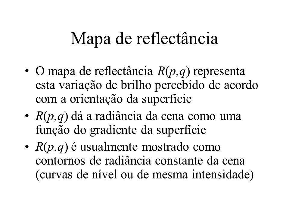 Mapa de reflectância O mapa de reflectância R(p,q) representa esta variação de brilho percebido de acordo com a orientação da superfície.