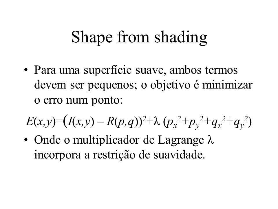 E(x,y)=(I(x,y) – R(p,q))2+ (px2+py2+qx2+qy2)