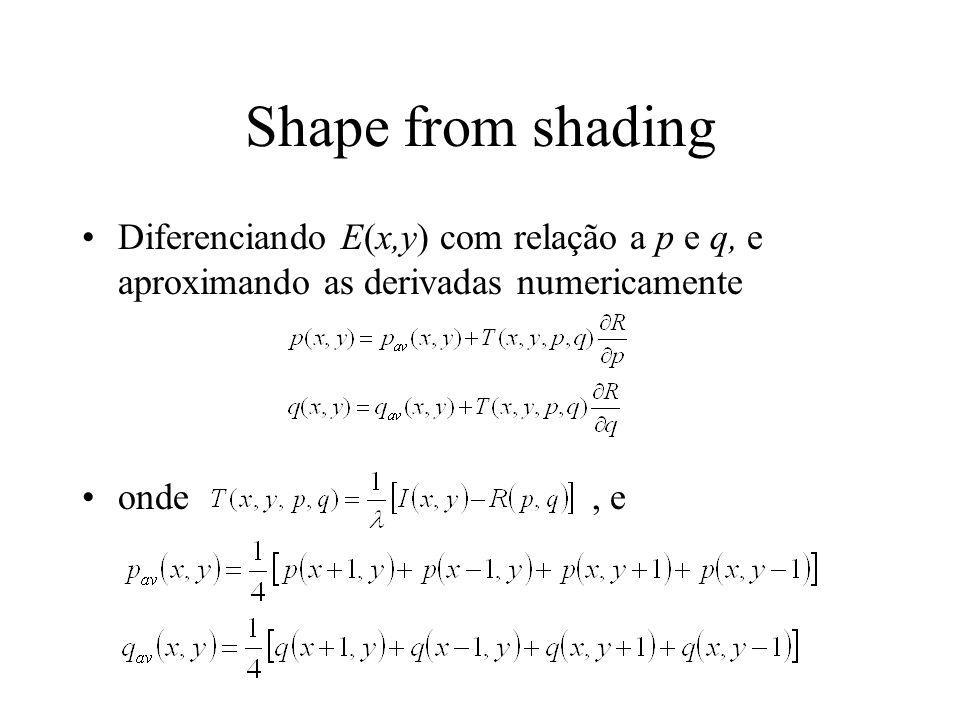 Shape from shading Diferenciando E(x,y) com relação a p e q, e aproximando as derivadas numericamente.