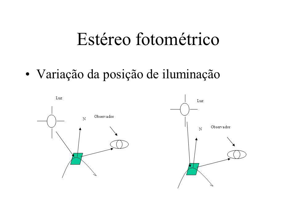 Estéreo fotométrico Variação da posição de iluminação Luz Luz