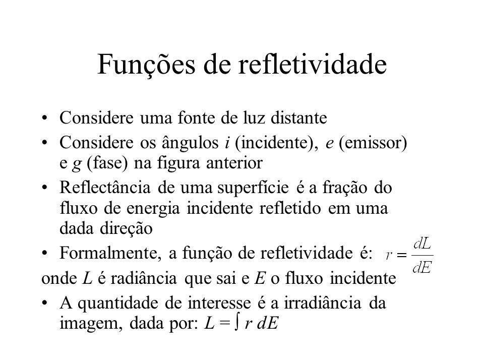 Funções de refletividade