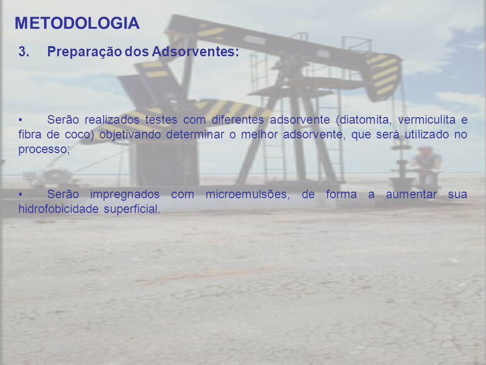 METODOLOGIA Preparação dos Adsorventes: