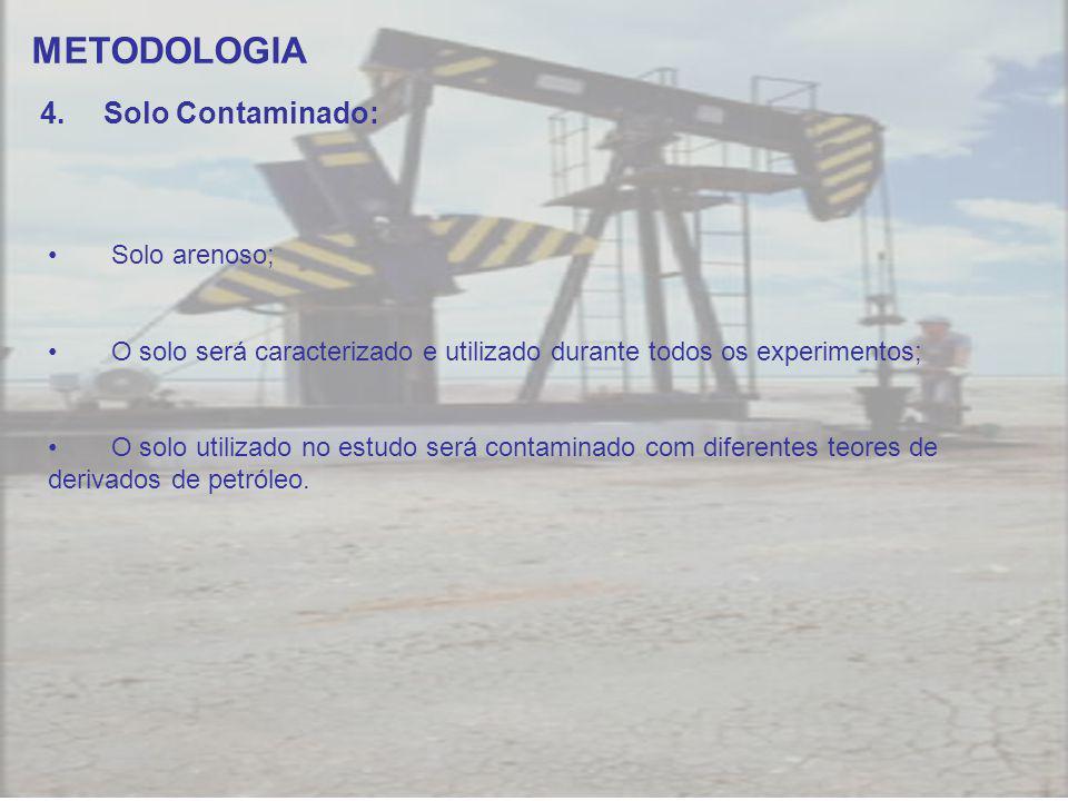 METODOLOGIA Solo Contaminado: Solo arenoso;