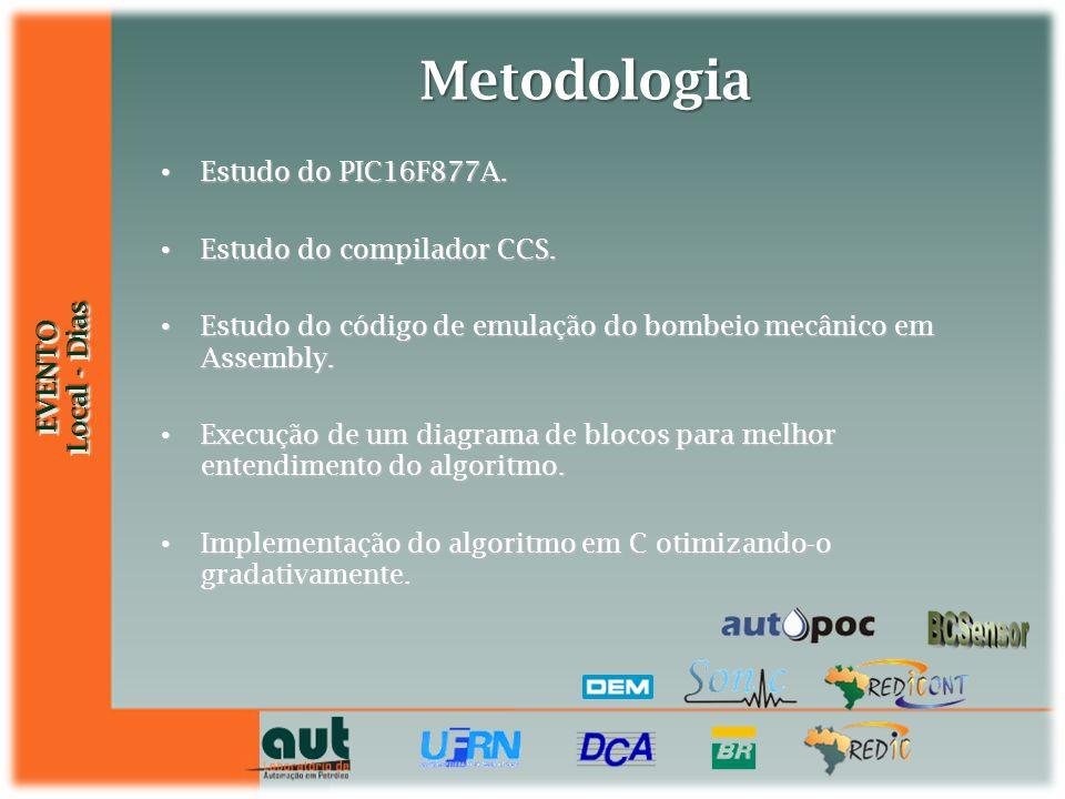 Metodologia Estudo do PIC16F877A. Estudo do compilador CCS.