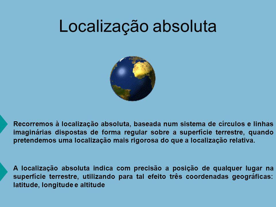 Localização absoluta