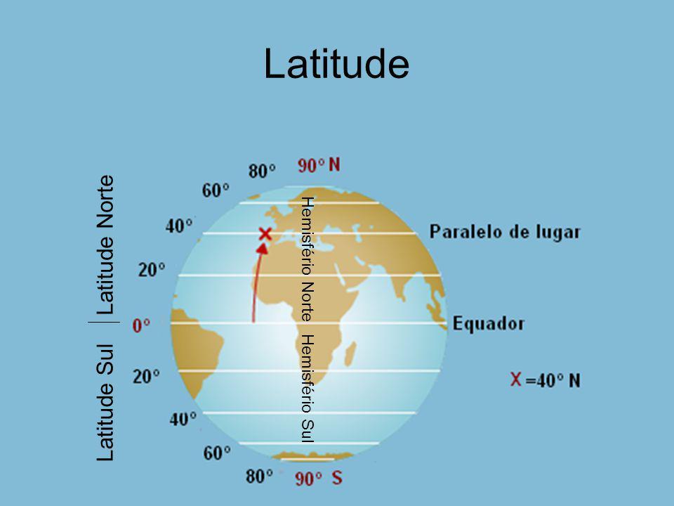 Latitude Latitude Norte Hemisfério Norte Latitude Sul Hemisfério Sul