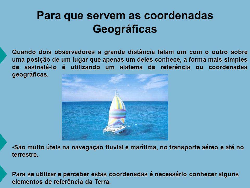 Para que servem as coordenadas Geográficas