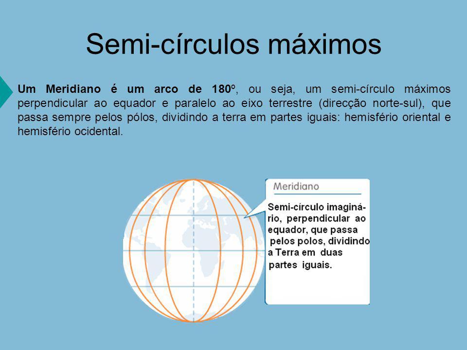 Semi-círculos máximos