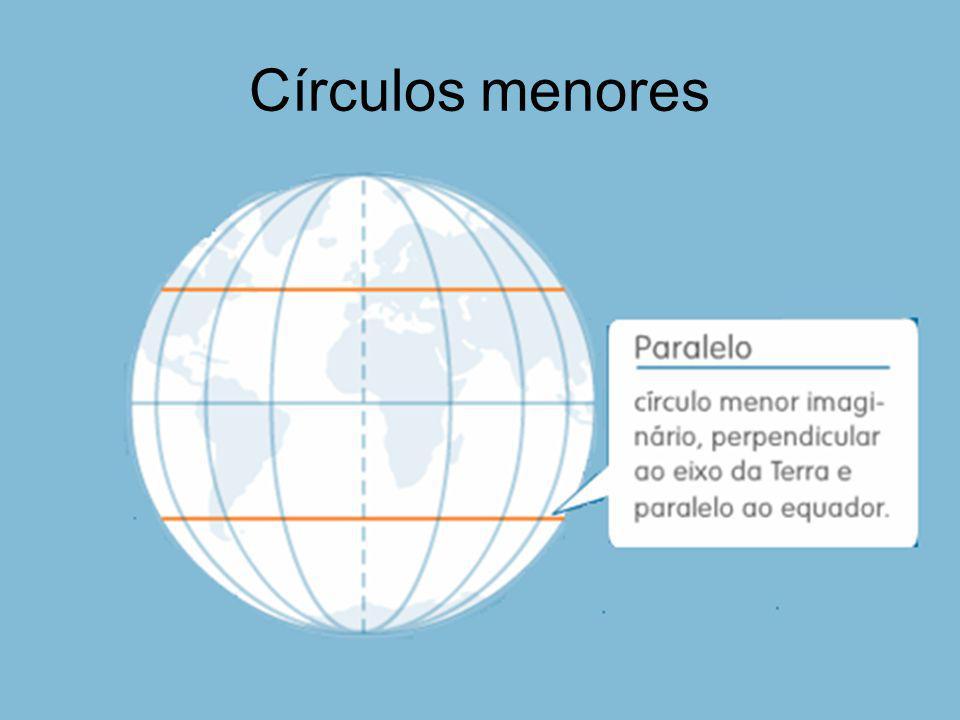 Círculos menores
