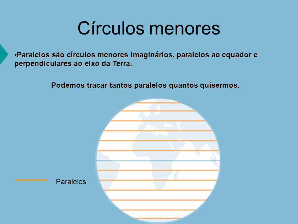 Círculos menores Paralelos são círculos menores imaginários, paralelos ao equador e perpendiculares ao eixo da Terra.