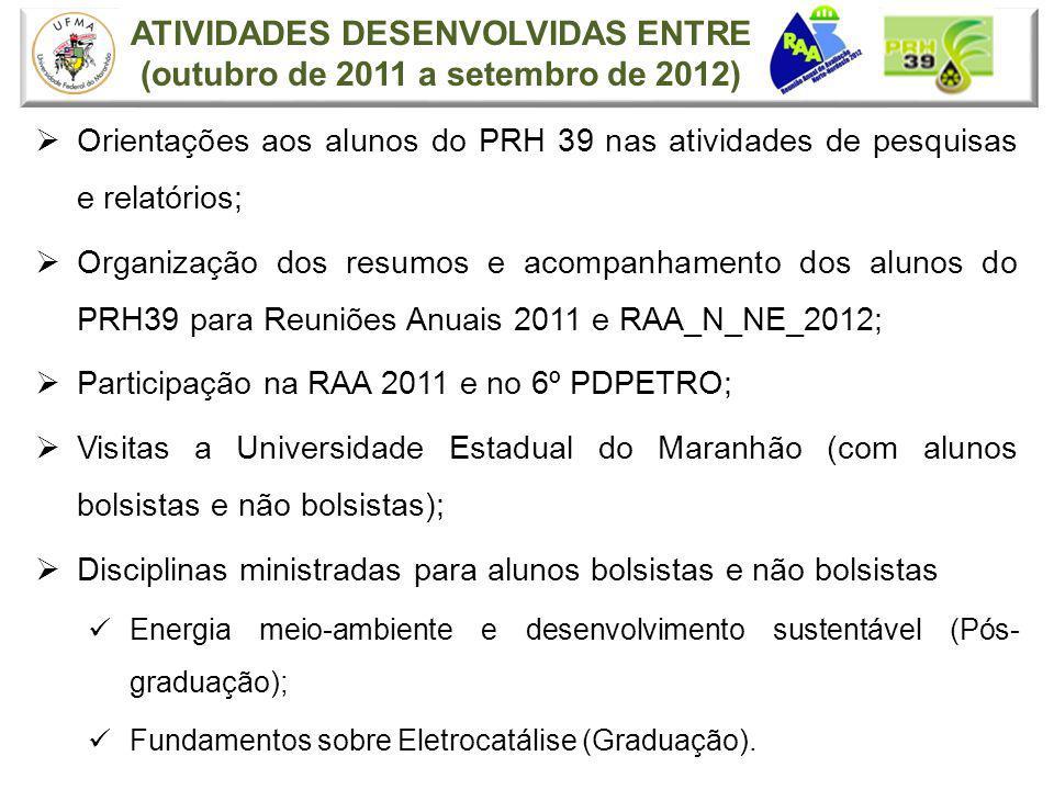 ATIVIDADES DESENVOLVIDAS ENTRE (outubro de 2011 a setembro de 2012)