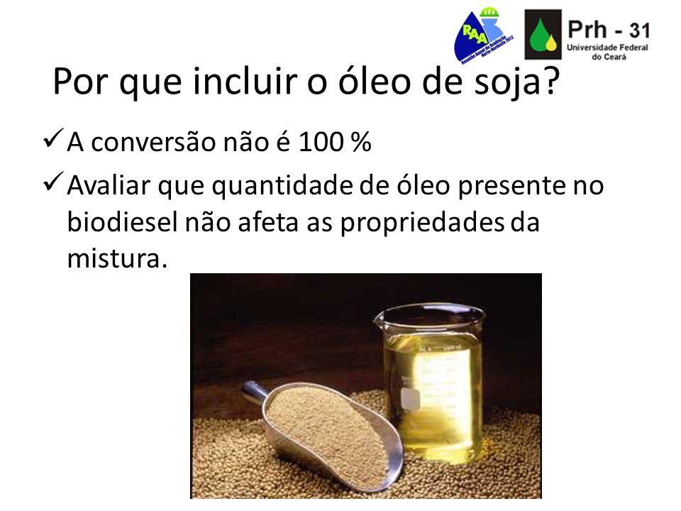 Por que incluir o óleo de soja