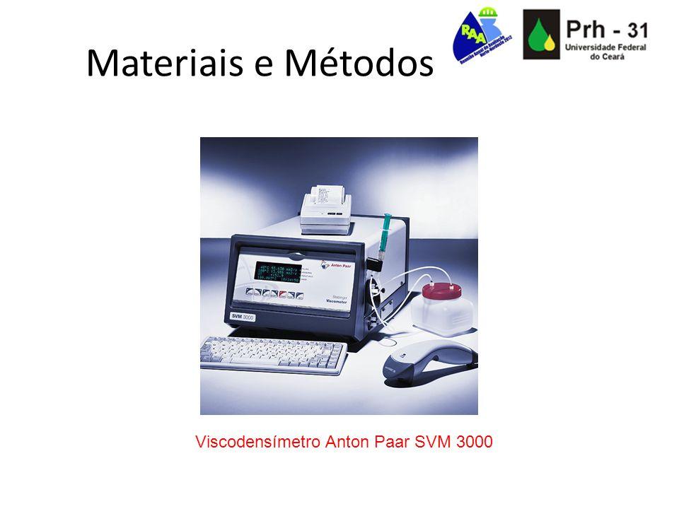 Materiais e Métodos Viscodensímetro Anton Paar SVM 3000