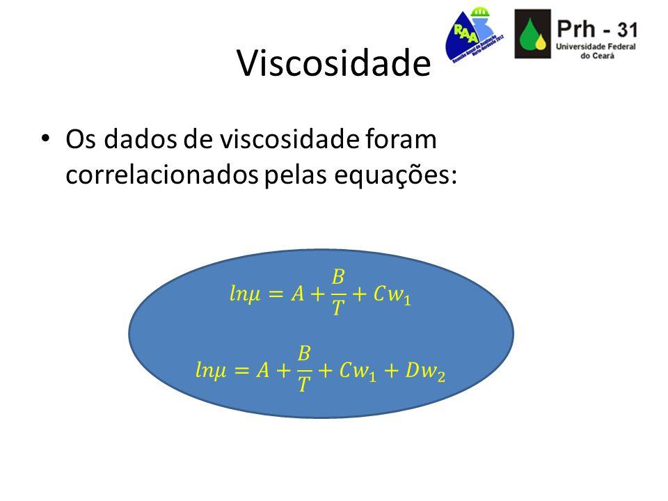 Viscosidade Os dados de viscosidade foram correlacionados pelas equações: 𝑙𝑛𝜇=𝐴+ 𝐵 𝑇 +𝐶 𝑤 1.
