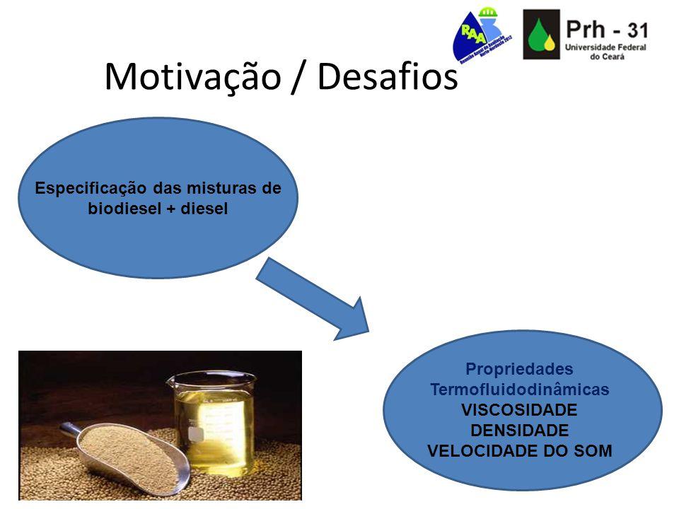 Motivação / Desafios Especificação das misturas de biodiesel + diesel