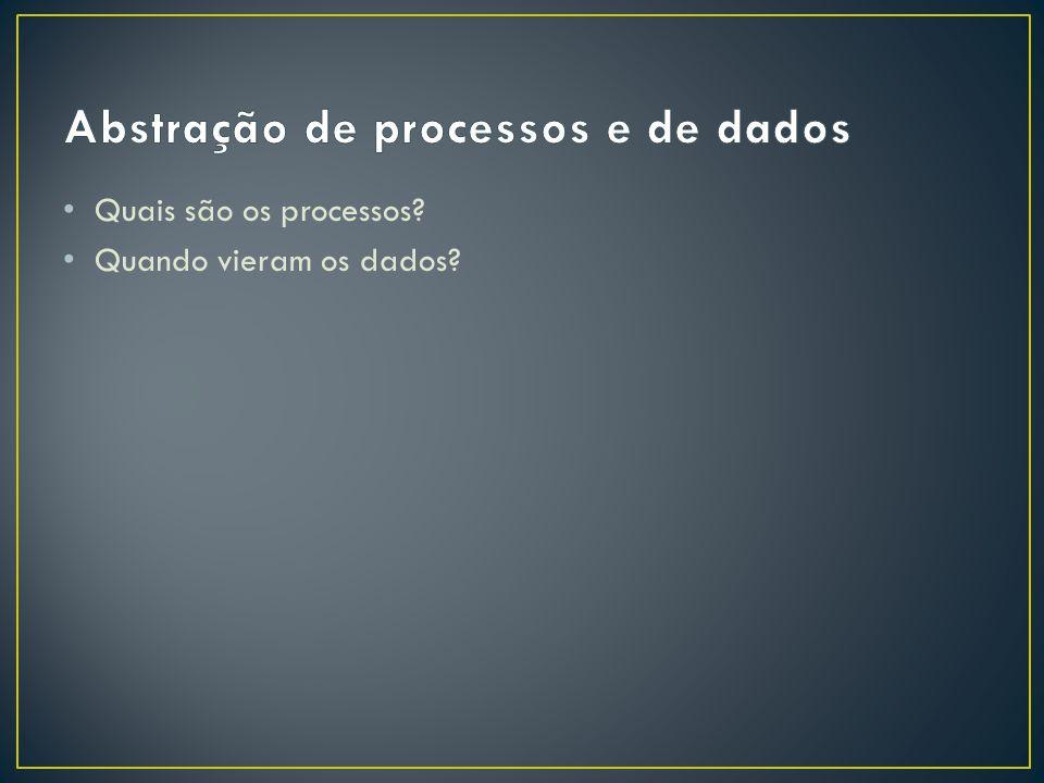 Abstração de processos e de dados