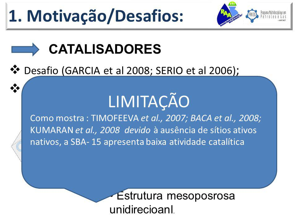 1. Motivação/Desafios: LIMITAÇÃO CATALISADORES