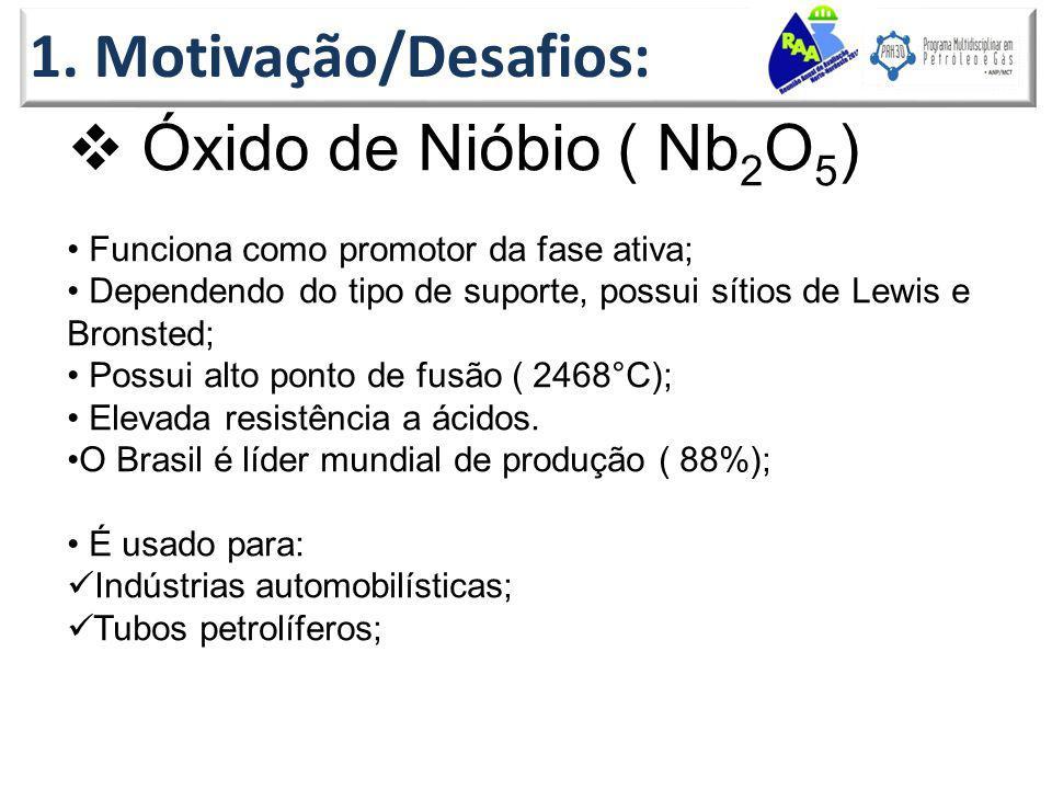 1. Motivação/Desafios: Óxido de Nióbio ( Nb2O5)
