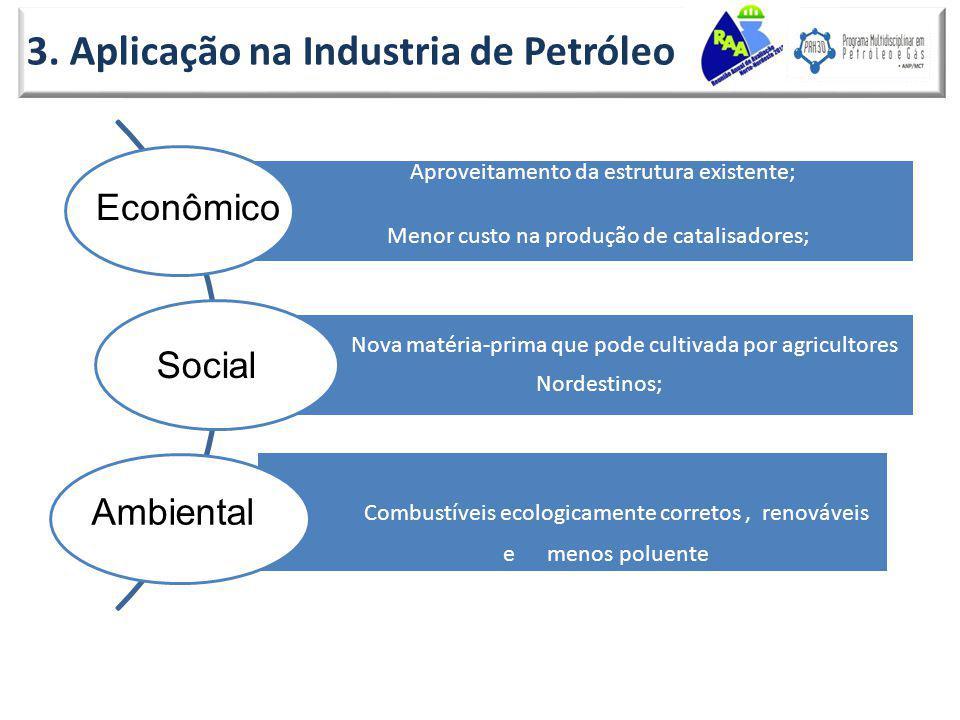 3. Aplicação na Industria de Petróleo