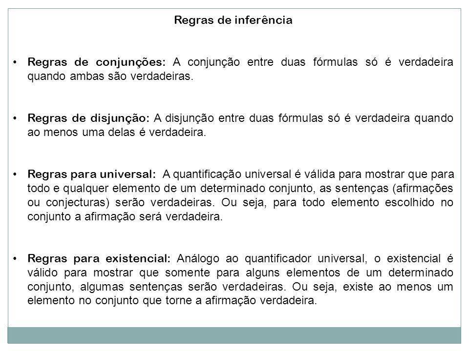 Regras de inferência Regras de conjunções: A conjunção entre duas fórmulas só é verdadeira quando ambas são verdadeiras.