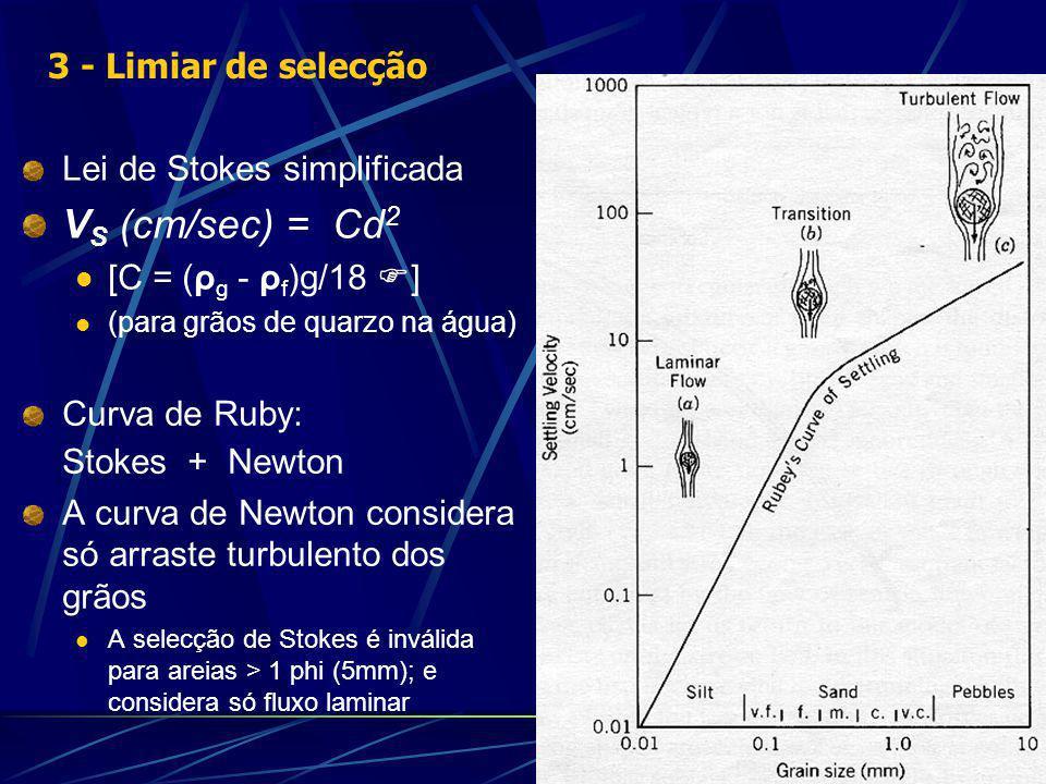 VS (cm/sec) = Cd2 3 - Limiar de selecção Lei de Stokes simplificada