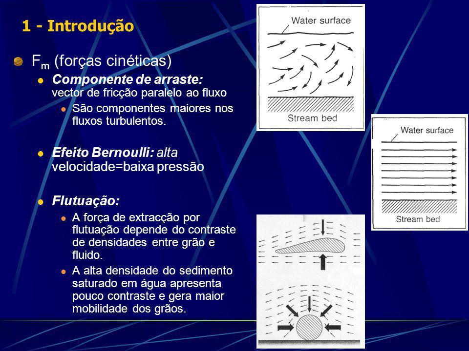 1 - Introdução Fm (forças cinéticas)