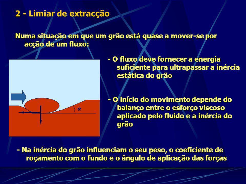 2 - Limiar de extracção Numa situação em que um grão está quase a mover-se por acção de um fluxo:
